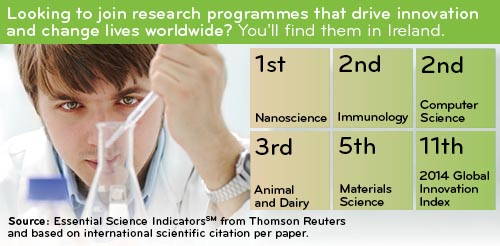 Ireland - Research Statistics 2014